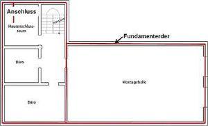 et elektrotechnik fachmagazin fehler vermeiden beim fundamenterder fundamenterder richtig. Black Bedroom Furniture Sets. Home Design Ideas